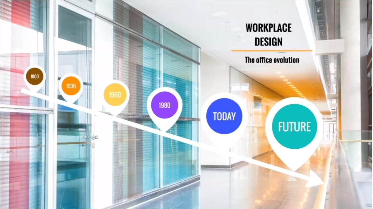 video su workplace design