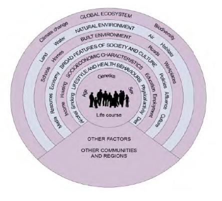 Salute E Cura Per La Organizzazione Mondiale Della Sanita Quale Interazione Con I Sistemi Di Cura Delle Societa Tradizionali Istud Sanita